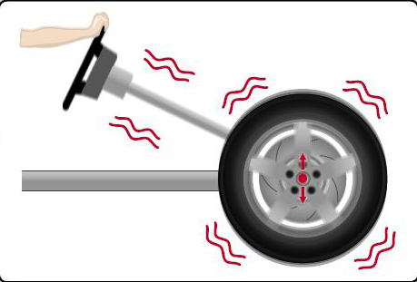 how to change a car tire without a machine