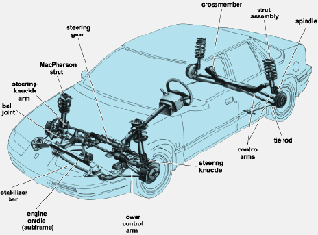 car engine parts diagram with Shocks Strut Repair St Augustine on Wiring Diagram Toyota Yaris 2006 New 2007 Toyota Yaris Engine Wiring Diagram My Car Parts additionally 3719731 together with Flywheel In Automobile as well 310767101820 moreover 64884 Different Types Of Air  pressors.
